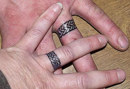 What Does A Cross Tattoo On Your Ring Finger Mean