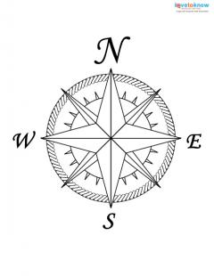 Compass Rose Tattoos