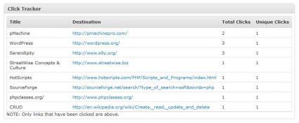 Wordpress Click Tracker
