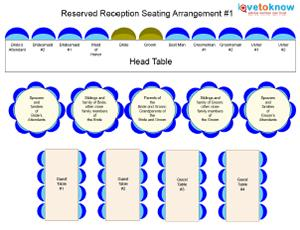 wedding seating arrangement 1