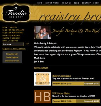 Sample registry screenshot from Foodie Registry
