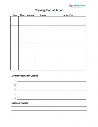 Printable Craving Plan of Action Chart