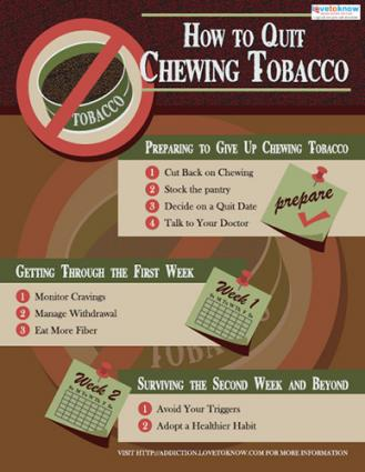 How To Quit Chewing Tobacco Lovetoknow