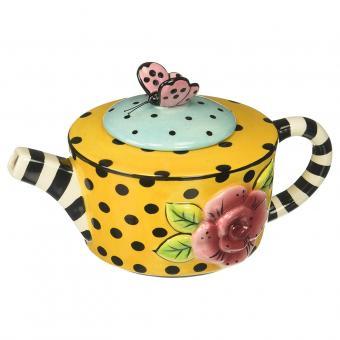 https://cf.ltkcdn.net/antiques/images/slide/248654-850x850-5-pictures-whimsical-teapots.jpg