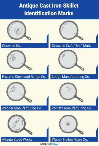 Antique cast iron skillet identification marks