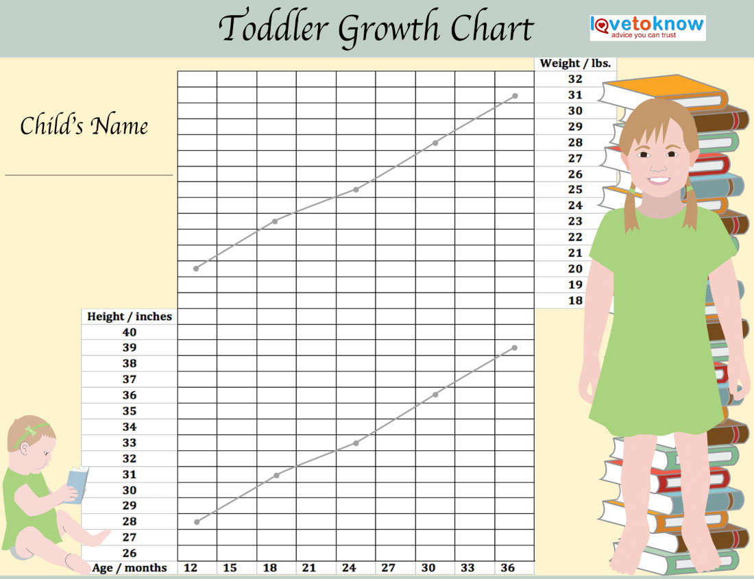 Toddler growth chart lovetoknow nvjuhfo Choice Image