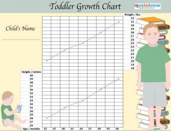 Printable Boy Toddler Growth Chart