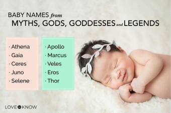 Baby names from myths, gods, goddesses and legends