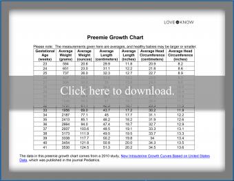 premie growth chart printable