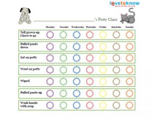 animal potty training chart