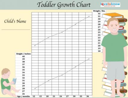 Printable Boy Toddler Growth Chart