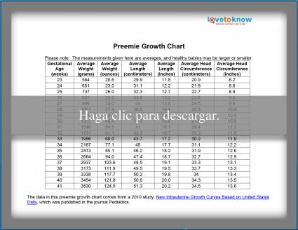 premie growth chart printable
