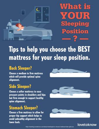 Infographic of mattress firmness vs. sleep position