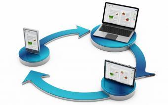 Best File Sharing Software