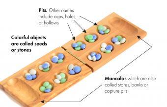 mancala, traditional board game