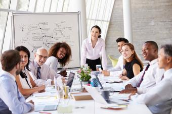 Successful Project Team Management