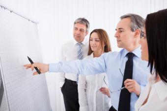 Does Leadership Training Work?