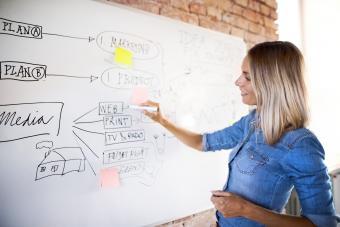 Businesswoman working on whiteboard