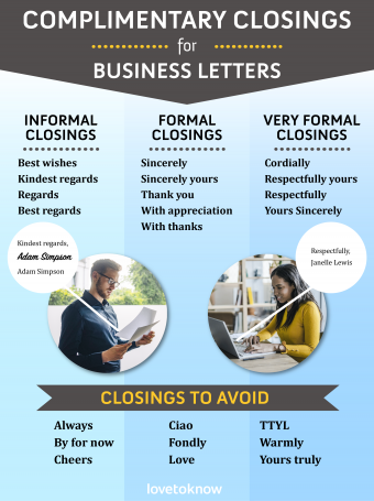 Infographic Complimentary Closings for Business Letters