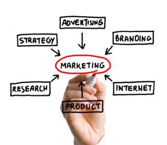 10 Marketing Myths