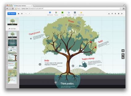 Prezi online editor screenshot