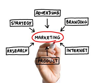 Concept image of marketing components