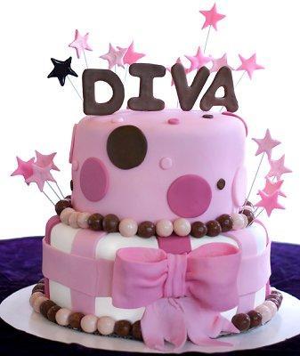 https://cf.ltkcdn.net/cake-decorating/images/slide/112898-337x400-fond4.jpg