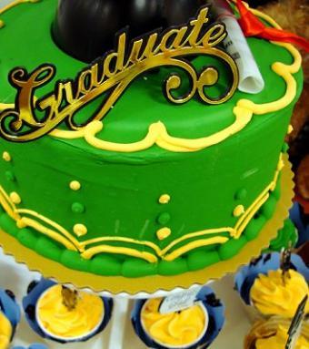 https://cf.ltkcdn.net/cake-decorating/images/slide/112907-355x400-fond7.jpg