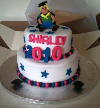 https://cf.ltkcdn.net/cake-decorating/images/slide/175701-448x483-2010-Fondant-Character-Cake-sm.jpg