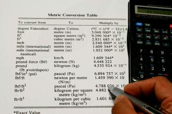 Measurement Converters