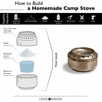 Homemade Camping Stoves Directions
