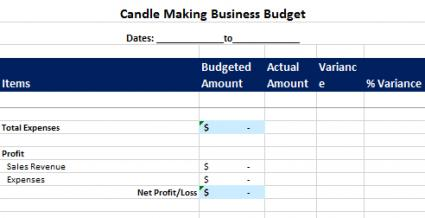 Candle Making Business Budget LoveToKnow - Budget for business plan template