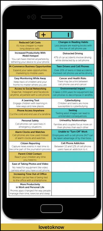 Cell Phone Advantages and Disadvantages