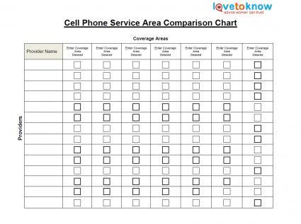 Service Area Comparison Chart