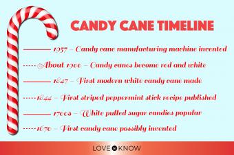 Candy cane timeline