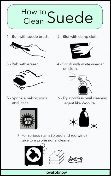 How to clean suede infographic