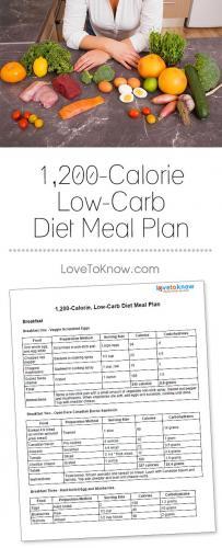 https://cf.ltkcdn.net/cooking/images/slide/208799-203x500-1200-Calorie-Low-Carb-Diet-Meal-Plan.jpg