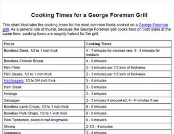 Foreman grill printable