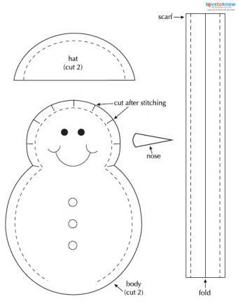 Sewn Snowman Pattern
