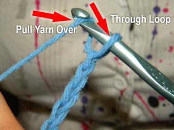 Yarn over diagram