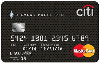 Citibank Credit Cards Compared