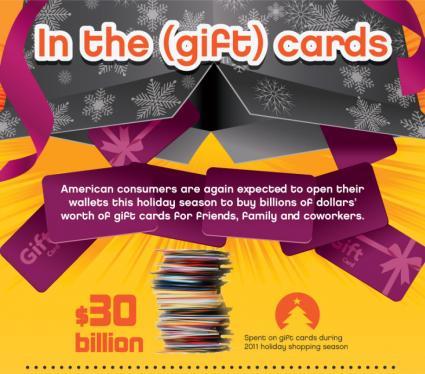 Gift Card Data