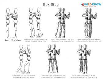 box step diagram