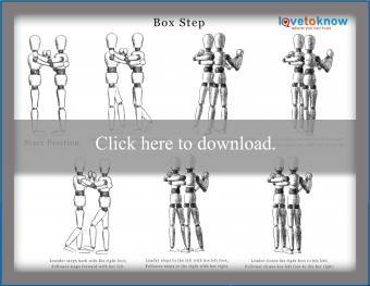 Box Step for Waltz