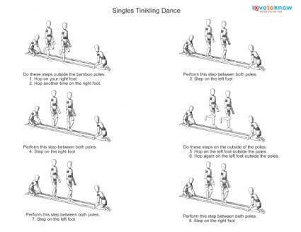 X Singles on Printable Dance Steps Diagrams