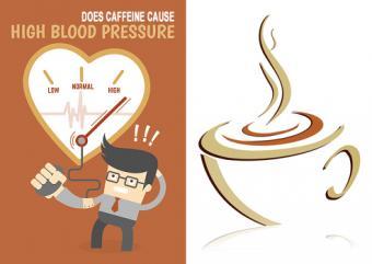 Does Caffeine Raise Blood Pressure?
