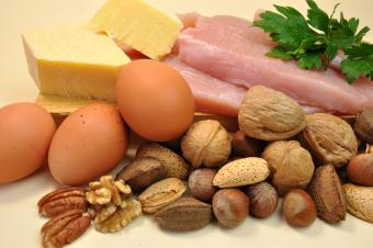 Tips on Eating Protein Properly