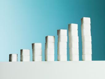 Sugar Content in Foods