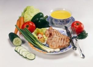 Protein Intake on the Zone Diet