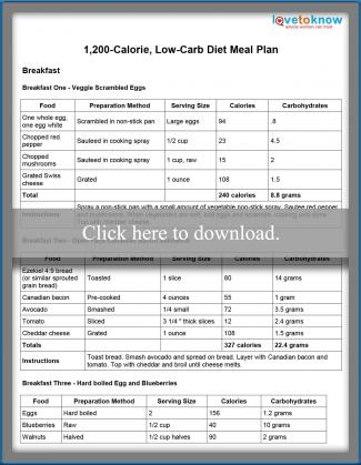 photograph about Printable 1200 Calorie Meal Plan identified as 1,200-Calorie, Minimal-Carb Diet plan Evening meal Program LoveToKnow